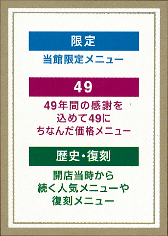 東急プラザ渋谷49年ありがとうメニューアイコン説明