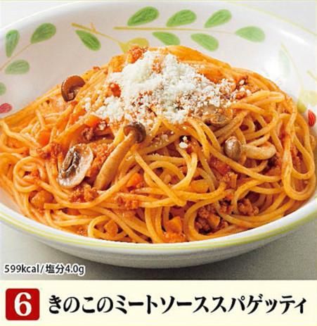 きのこのミートソーススパゲッティ