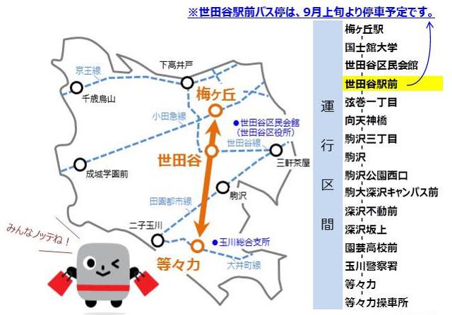 等13系統運行区間