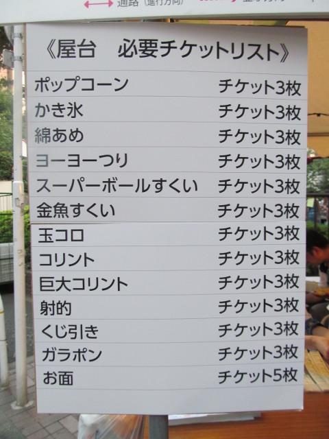 ふれあい子供広場屋台チケット枚数表20150822