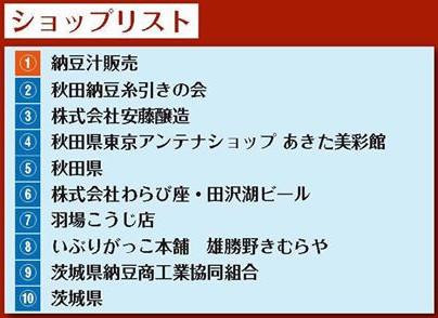 納豆フェスタ2015ショップリスト