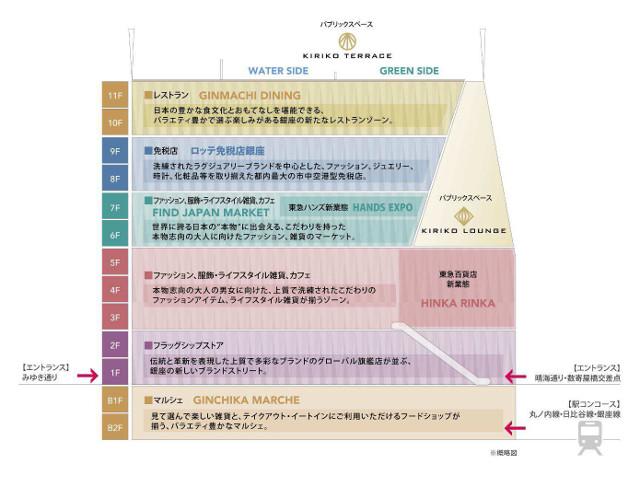 東急プラザ銀座フロア構成