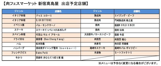 肉フェスマーケットin新宿髙島屋出店予定店舗一覧テキスト