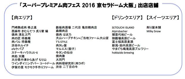 肉フェス2016大阪出店一覧テキスト