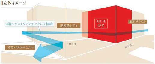 KITTE博多立体イメージ