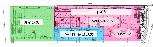 広島西部SC二階ゾーニング計画