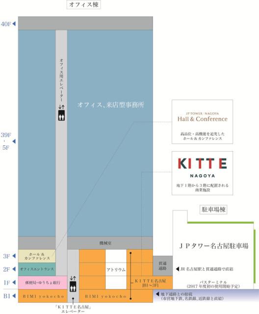 JPタワー名古屋フロア構成