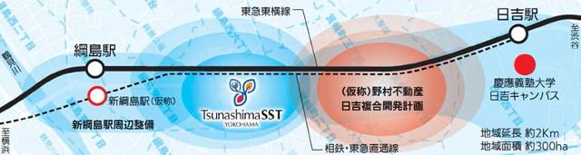 TsunashimaSST広域連携地図20160328