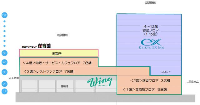 京急川崎駅前ビルフロア構成イメージ図