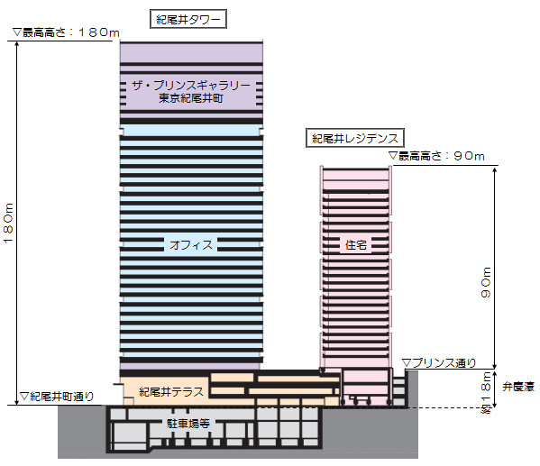 東京ガーデンテラス紀尾井町フロア構成