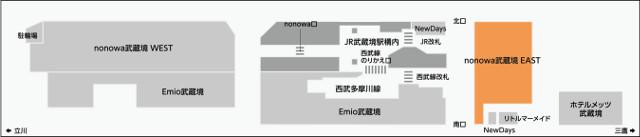 nonowa武蔵境EAST開発エリア