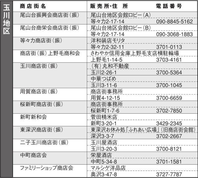 世田谷区共通商品券販売所2016玉川地区