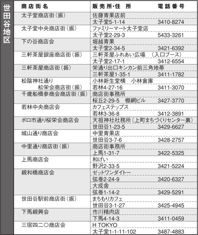 世田谷区共通商品券販売所2016世田谷地区