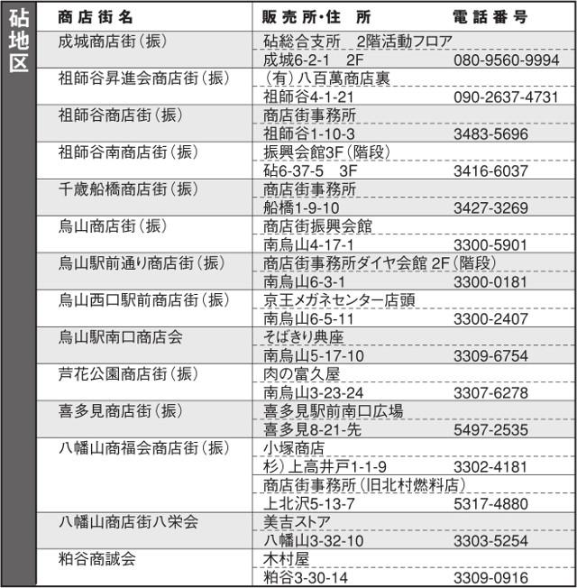 世田谷区共通商品券販売所2016砧地区