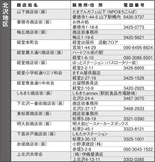 世田谷区共通商品券販売所2016北沢地区
