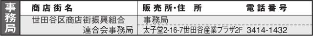 世田谷区共通商品券販売所2016事務局640