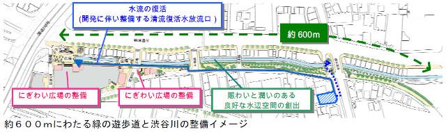 渋谷駅南街区清流復活図2013年時点640