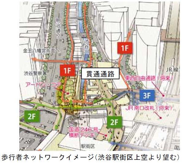 渋谷駅南街区歩行者ネットワークイメージ2013年時点