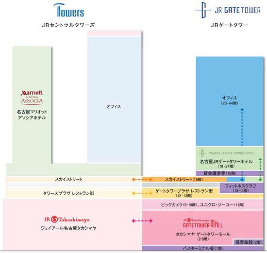 JRゲートタワーフロア構成20161215