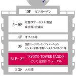 京都タワービルサンド2017年春開業サムネイル