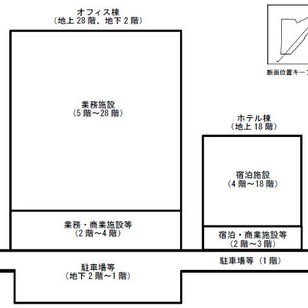 川崎駅西口にビル2棟を計画サムネイル