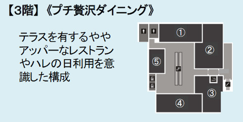 JRさいたま新都心ビル3階フロアマップ