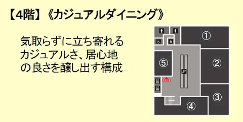 JRさいたま新都心ビル4階フロアマップ20170423
