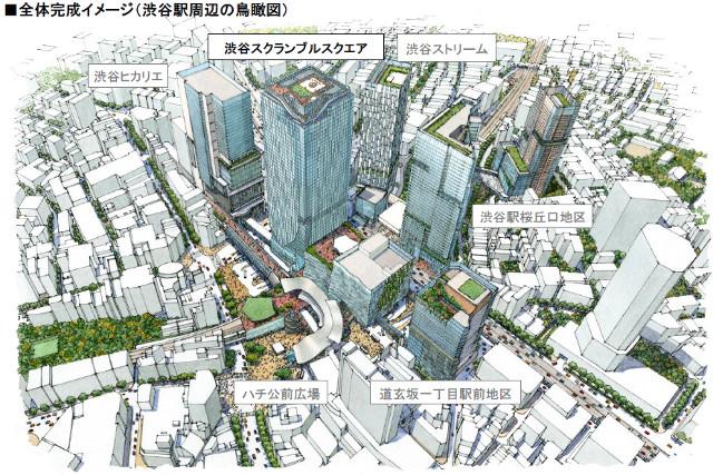 渋谷駅周辺開発計画完成予想図鳥瞰図20170802