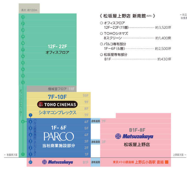 上野フロンティアタワー施設構成イメージ20170918