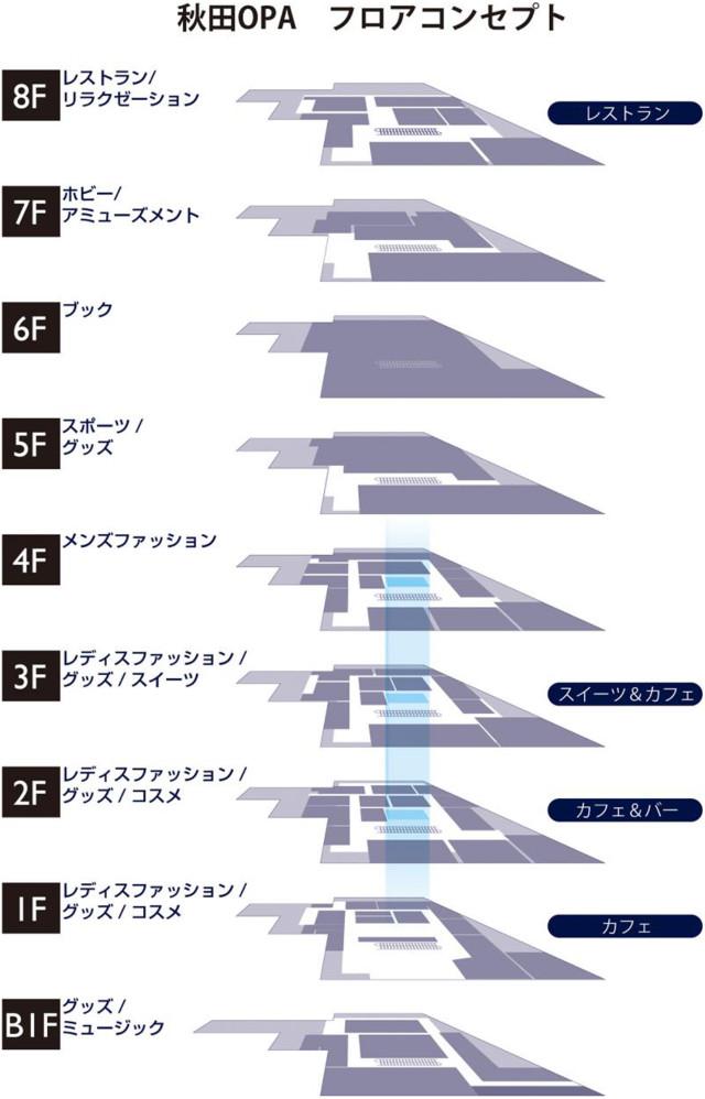 秋田オーパフロアコンセプト20170928