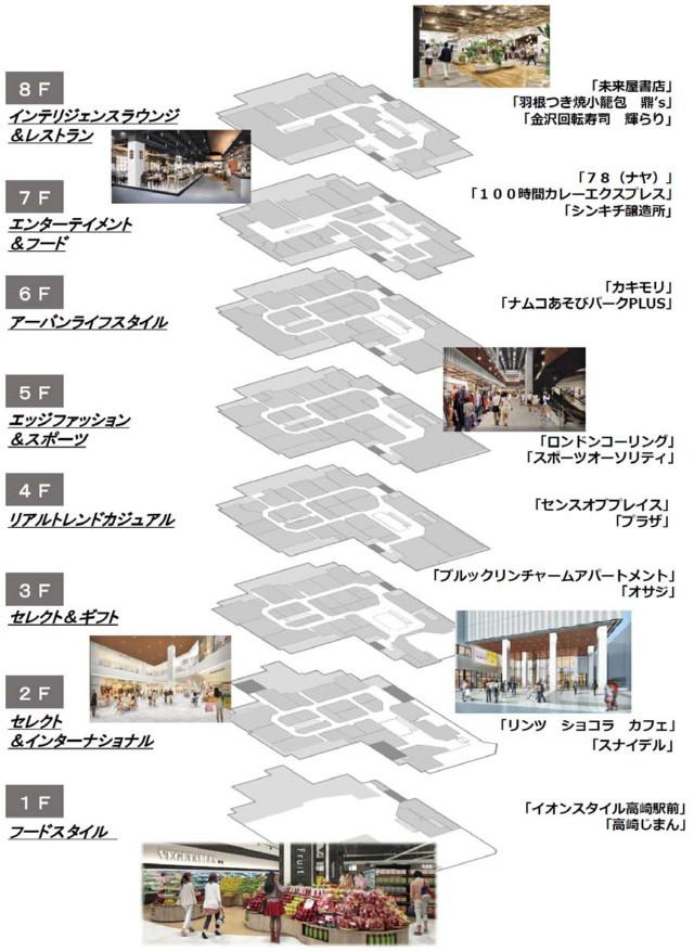 高崎オーパフロア構成20170908