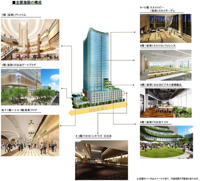 東京ミッドタウン日比谷主要施設の構成20170904