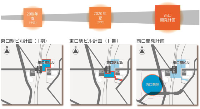 所沢エリア段階開発イメージ図20171005