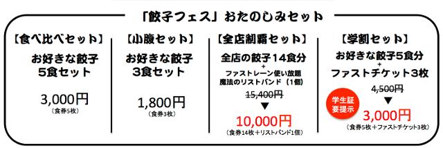 餃子フェス国営昭和記念公園2017お楽しみセット説明画像20171101