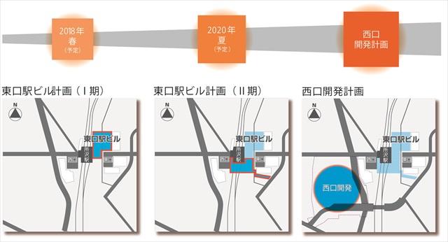 段階開発イメージ図