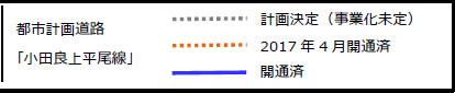 稲城小田良ショッピングセンター仮称_地図の見方3_20180319