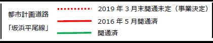 稲城小田良ショッピングセンター仮称_地図の見方2_20180319