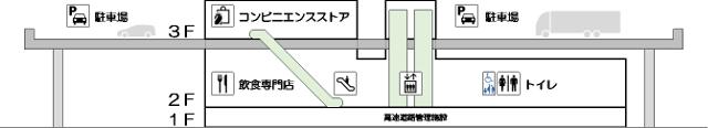 京葉市川PA下り線フロア構成20180401
