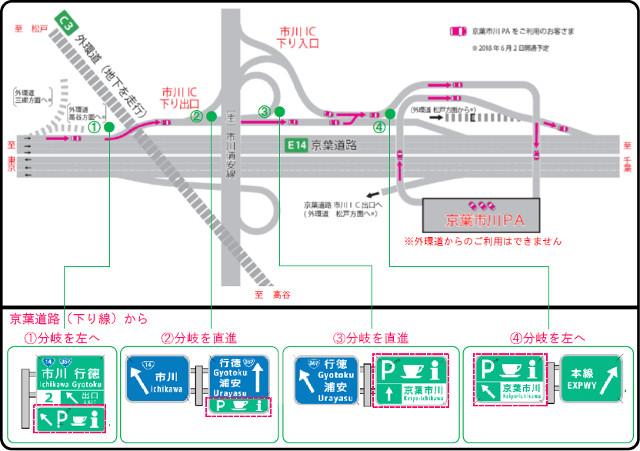 京葉市川PA下り線利用経路20180401