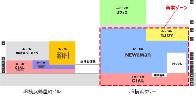 JR横浜タワー_JR横浜鶴屋町ビル_断面図20181125
