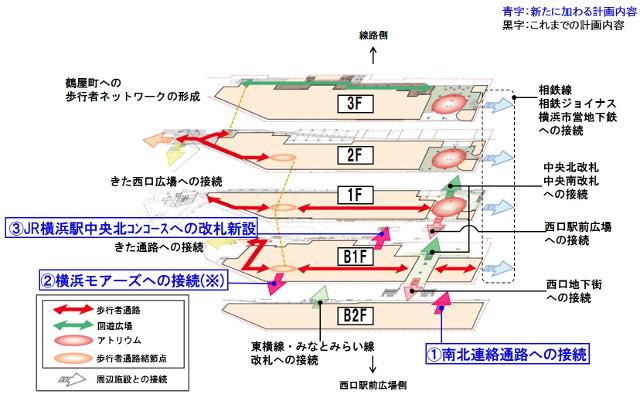 JR横浜タワー_歩行者ネットワーク20181125