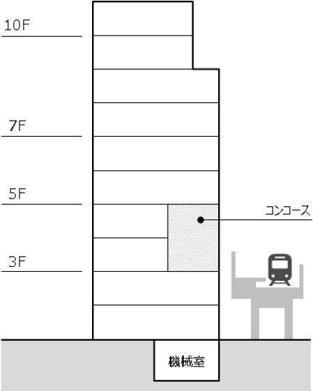 阪急西宮ガーデンズゲート館_フロア構成2_20181109