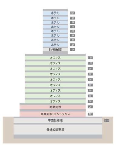 グラノード広島_フロア構成_20190212