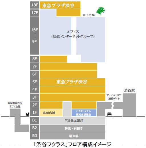 渋谷フクラス_フロア構成イメージ_20190410