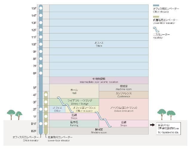 カブトワン建物断面図20190522