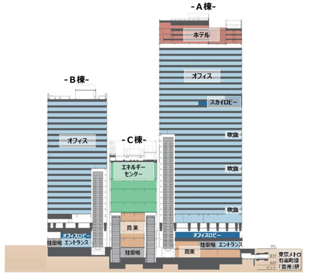 豊洲ベイサイドクロス断面図20190522