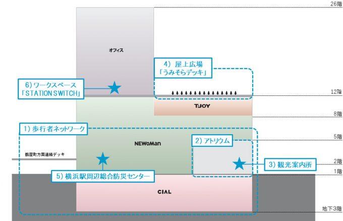 JR横浜タワー_断面図_1205_20200128