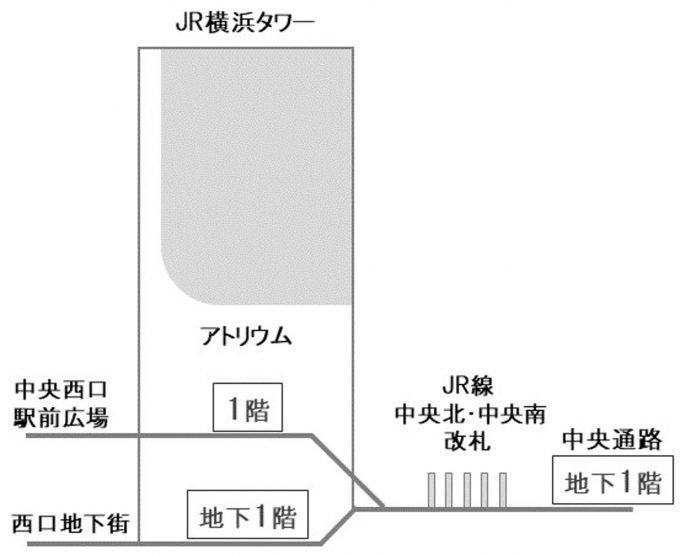 JR横浜タワー_歩行者ネットワーク2_1205_20200128