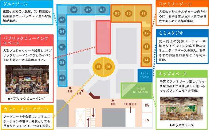 ららぽーと愛知東郷_フードコート_フロアマップ_1205_20200906