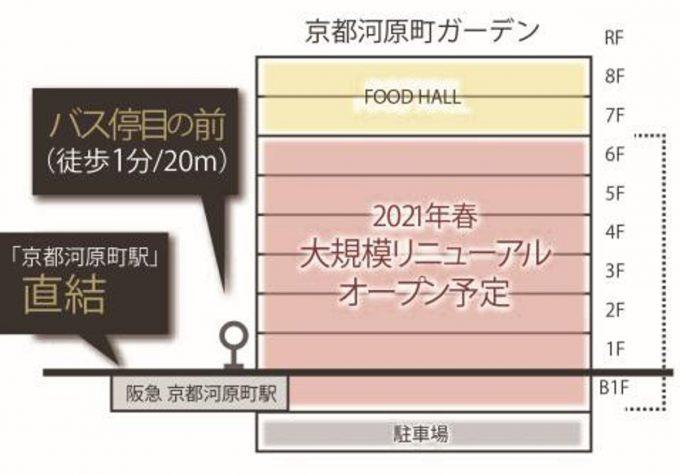 京都河原町ガーデン_フロア構成_1205_20201013
